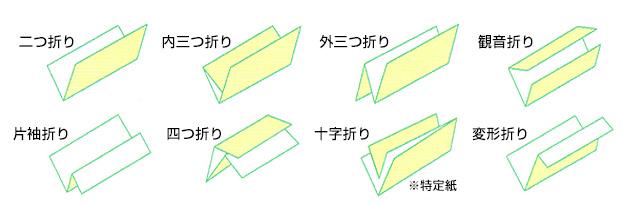 標準折り型